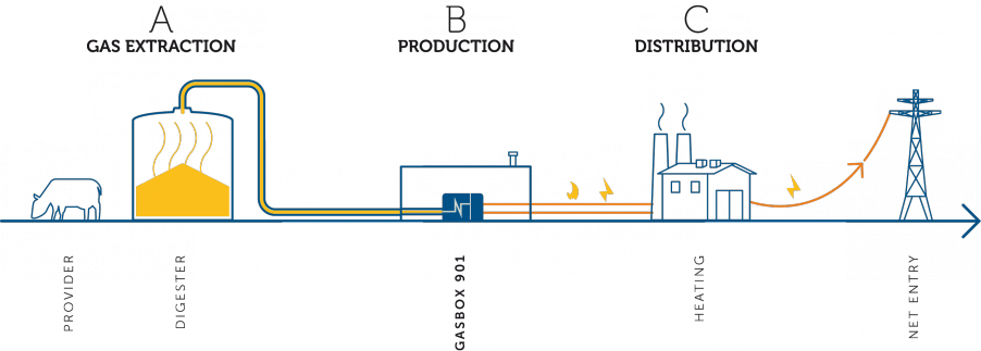 ill_chp_biogas_wide