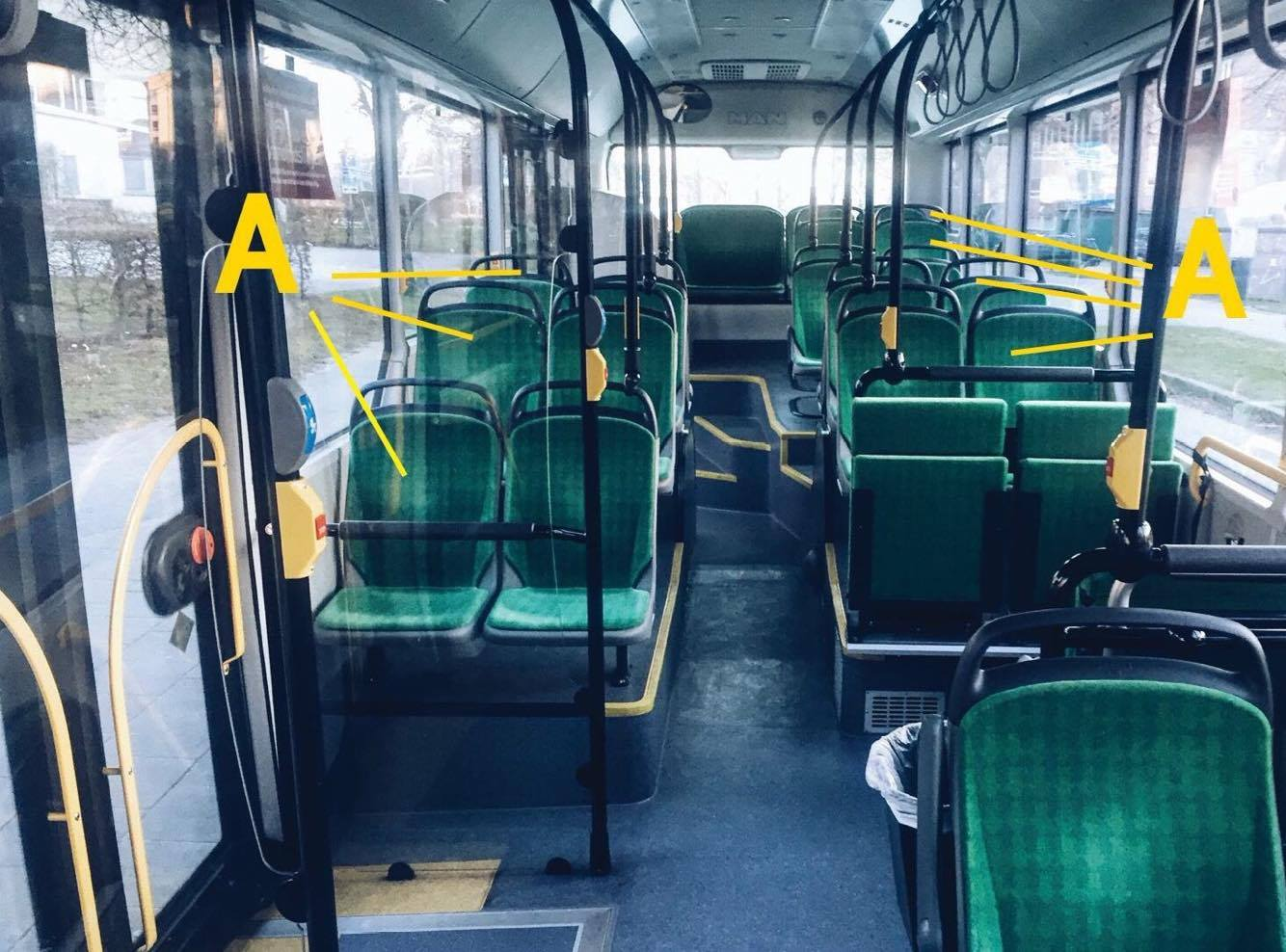 This Is How You Use Public Transportation In Sweden Study In Sweden The Student Blog