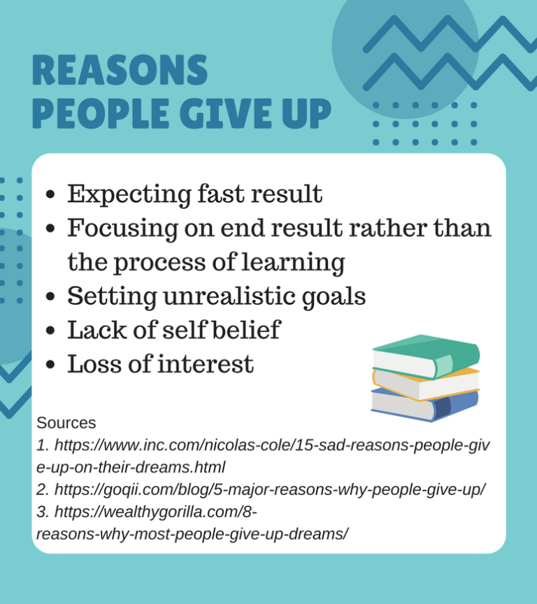 list of reasons why people give up