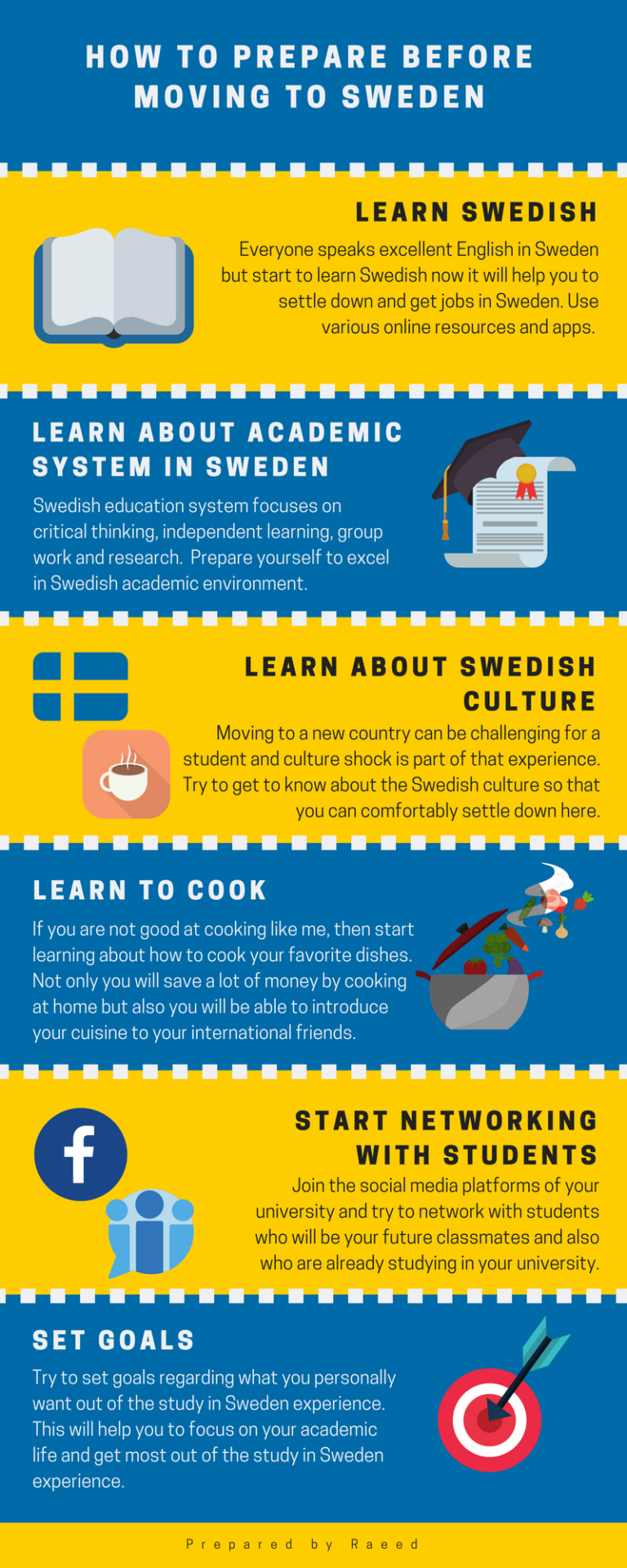 Moving to Sweden infographics